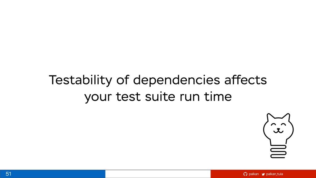 palkan_tula palkan Testability of dependencies ...