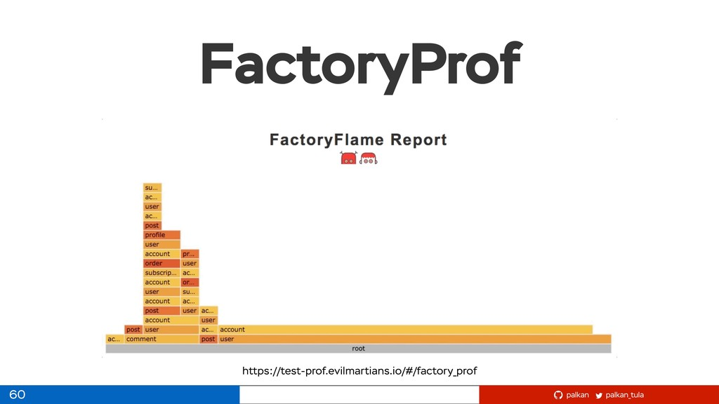palkan_tula palkan FactoryProf 60 https://test-...