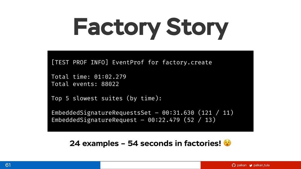 palkan_tula palkan Factory Story 61 [TEST PROF ...
