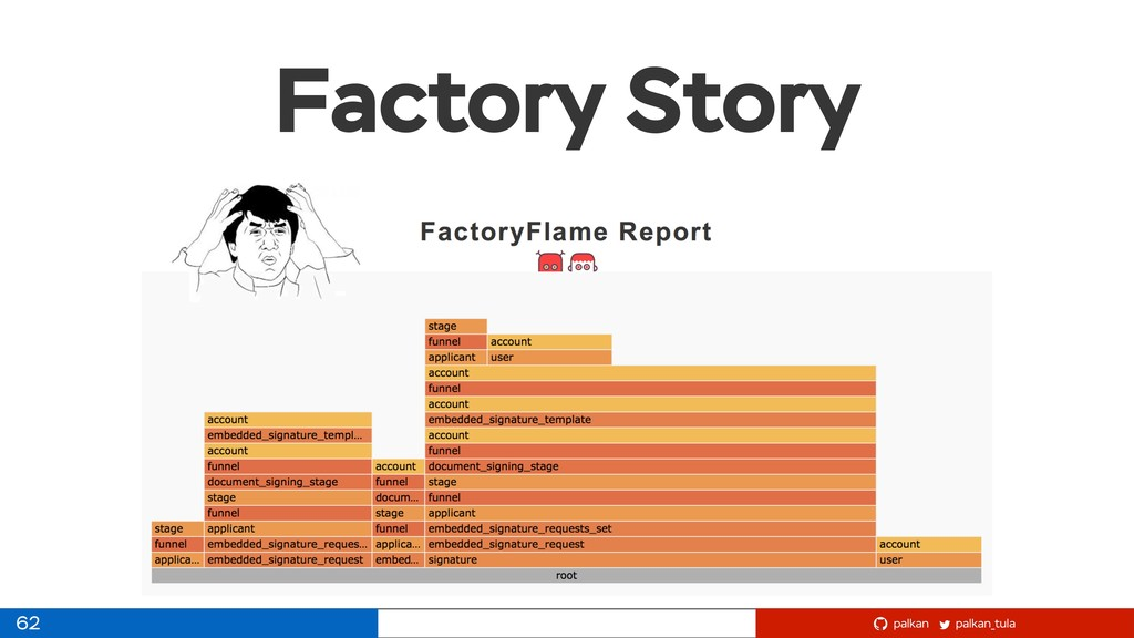 palkan_tula palkan Factory Story 62