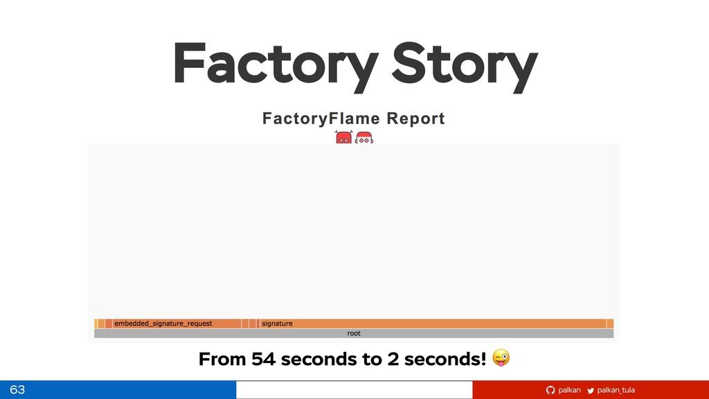 palkan_tula palkan Factory Story 63 From 54 sec...