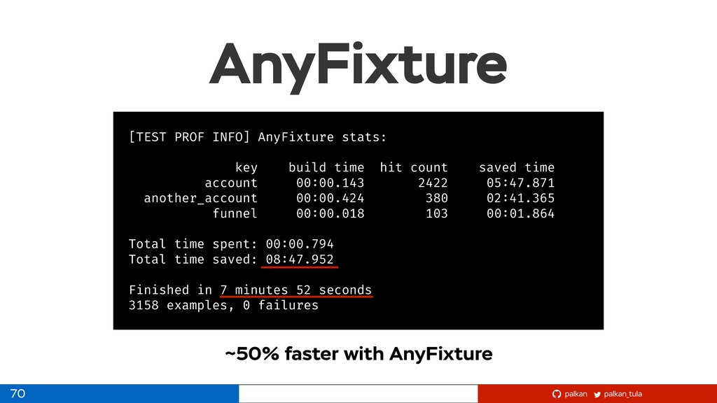 palkan_tula palkan AnyFixture 70 [TEST PROF INF...