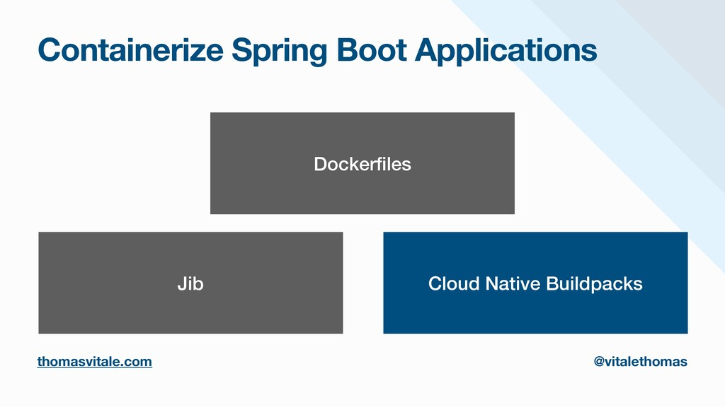 Containerize Spring Boot Applications Docker fi...