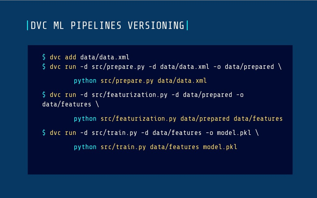  DVC ML PIPELINES VERSIONING  $ dvc add data/da...