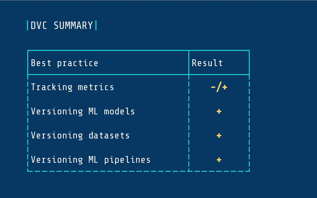  DVC SUMMARY  Best practice Result Tracking met...