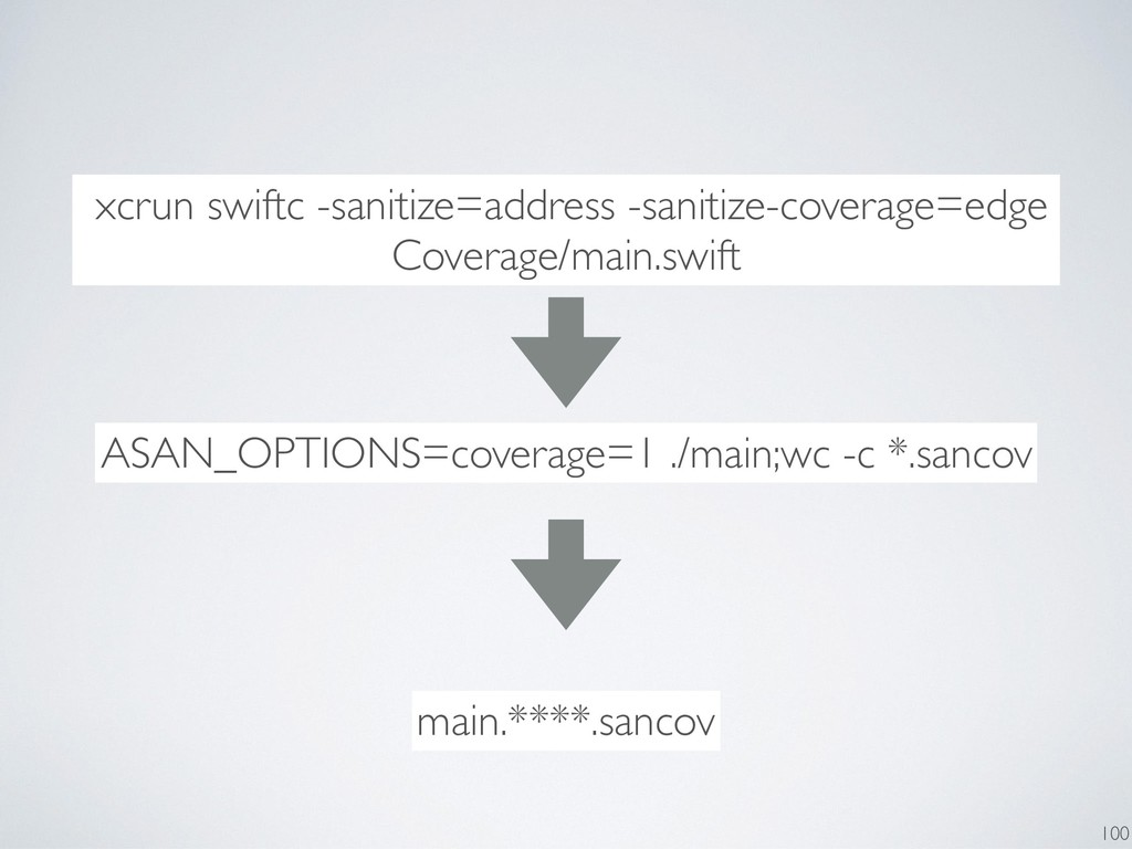 xcrun swiftc -sanitize=address -sanitize-covera...