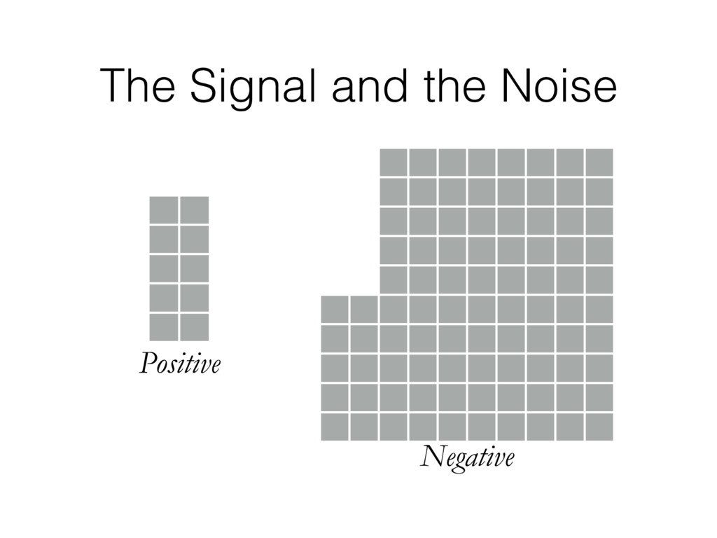 The Signal and the Noise Positive Negative