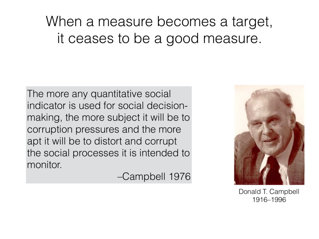 When a measure becomes a target, it ceases to b...