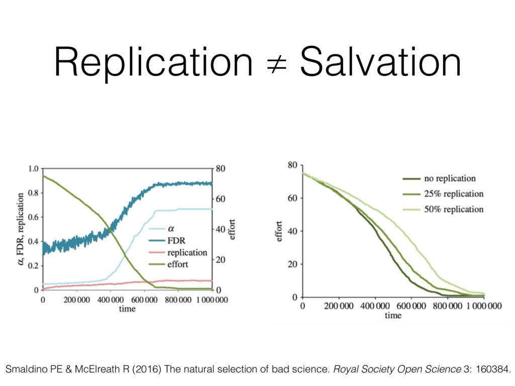Replication ≠ Salvation Smaldino PE & McElreath...