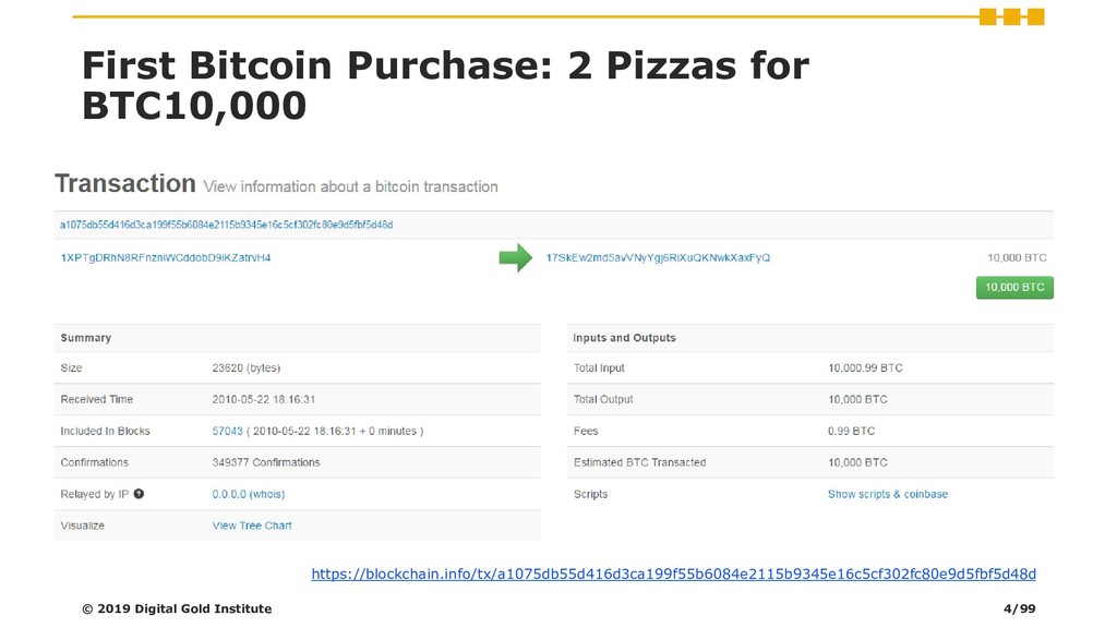 First Bitcoin Purchase: 2 Pizzas for BTC10,000 ...