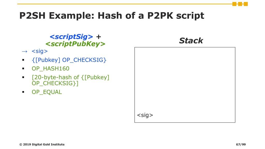 <scriptSig> + <scriptPubKey> → <sig> ▪ {[Pubkey...