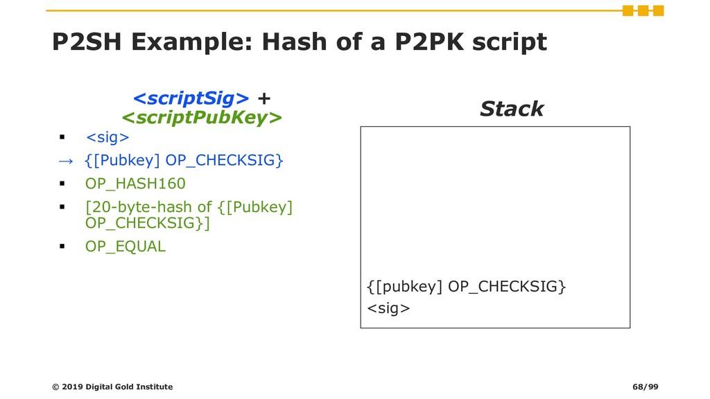 <scriptSig> + <scriptPubKey> ▪ <sig> → {[Pubkey...