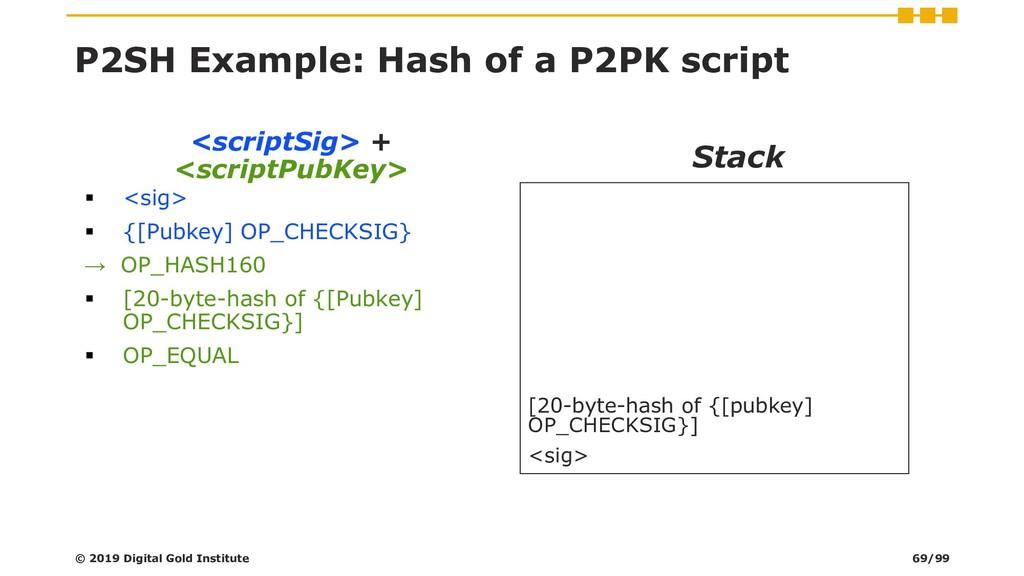 <scriptSig> + <scriptPubKey> ▪ <sig> ▪ {[Pubkey...
