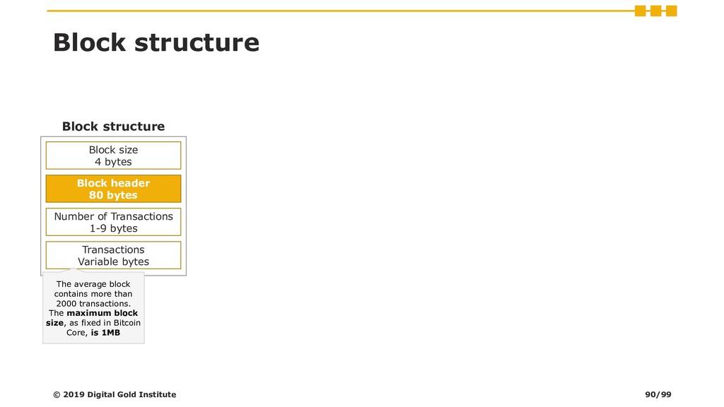 Block structure Block size 4 bytes Block header...