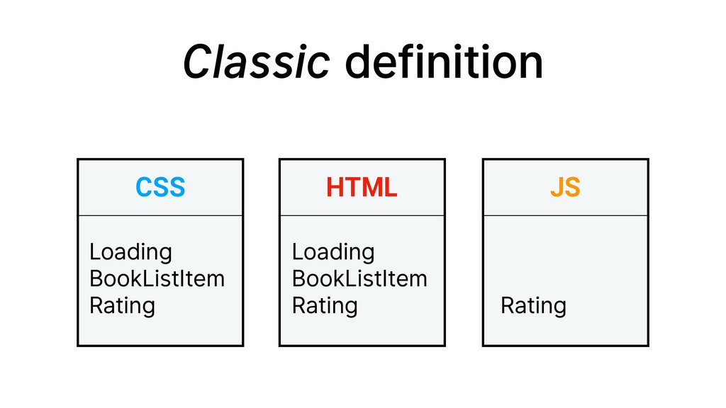 CSS Loading BookListItem Rating Classic definit...