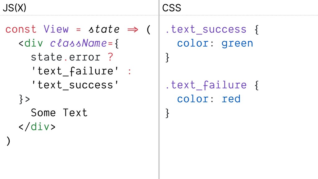 const View = state => ( <div className={ state....