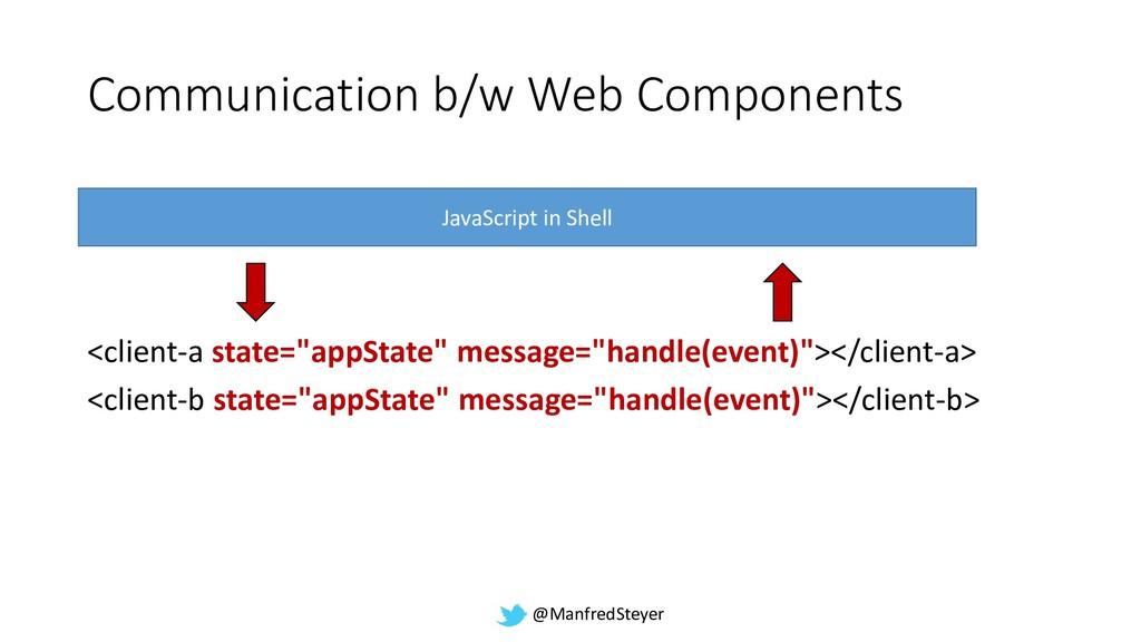 @ManfredSteyer Communication b/w Web Components...