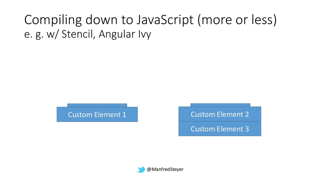 @ManfredSteyer Compiling down to JavaScript (mo...