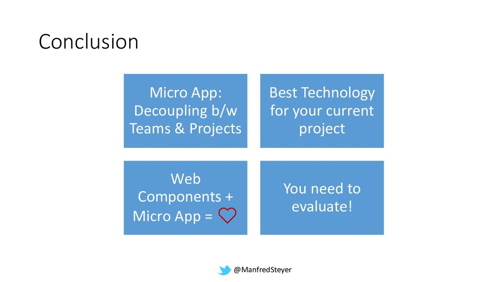@ManfredSteyer Conclusion Micro App: Decoupling...