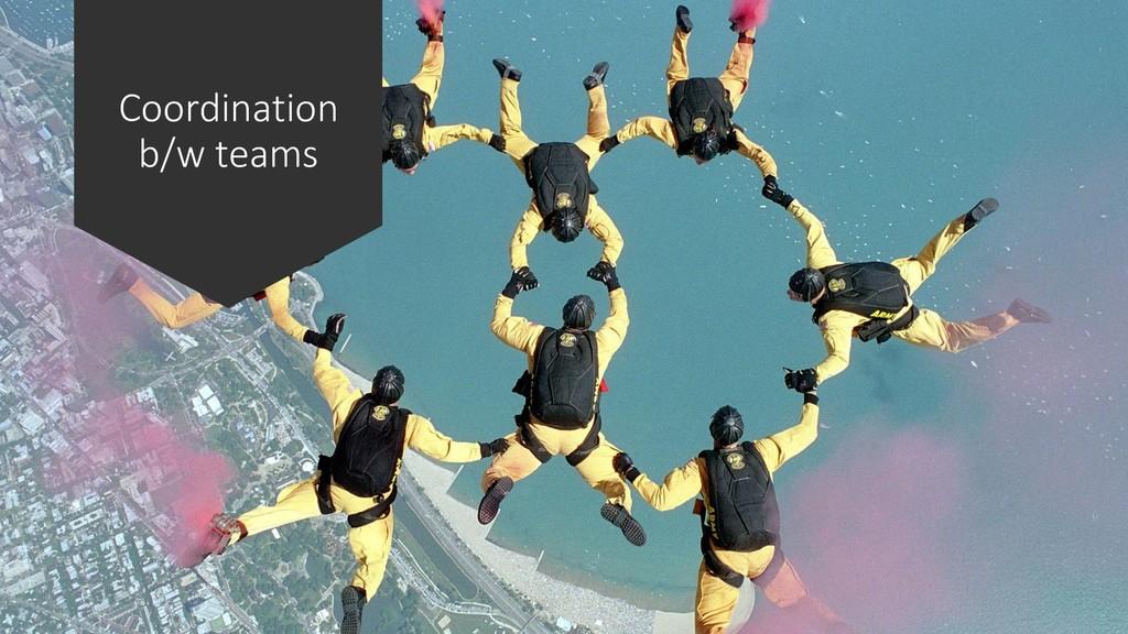 @ManfredSteyer Coordination b/w teams
