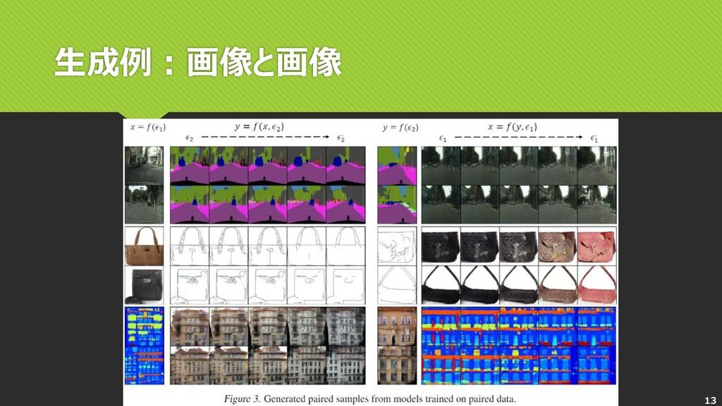 生成例:画像と画像 13