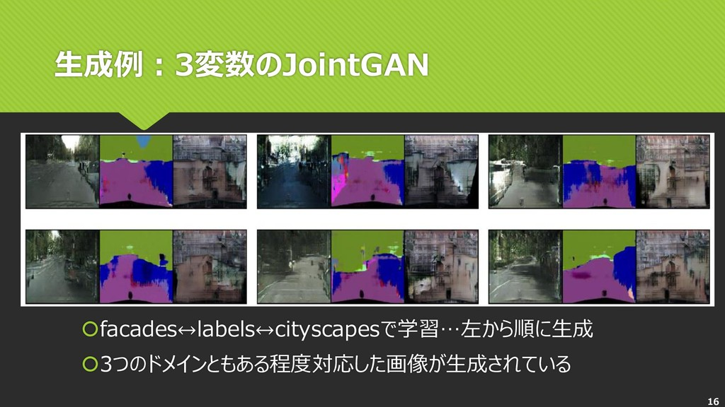 生成例:3変数のJointGAN facades↔labels↔cityscapesで学習…...