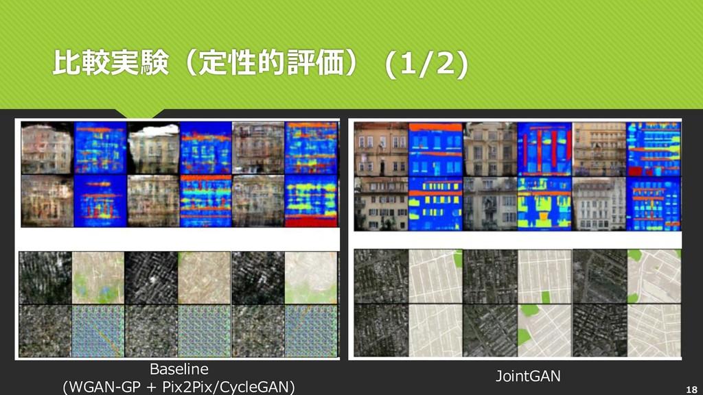 Baseline (WGAN-GP + Pix2Pix/CycleGAN) JointGAN ...