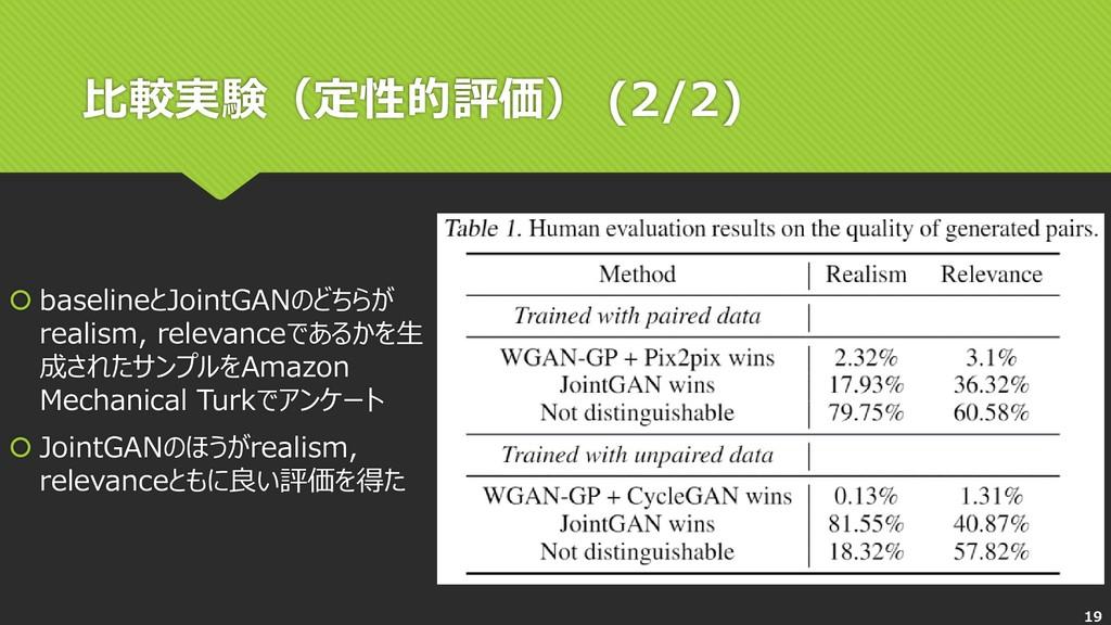 比較実験(定性的評価) (2/2)  baselineとJointGANのどちらが real...