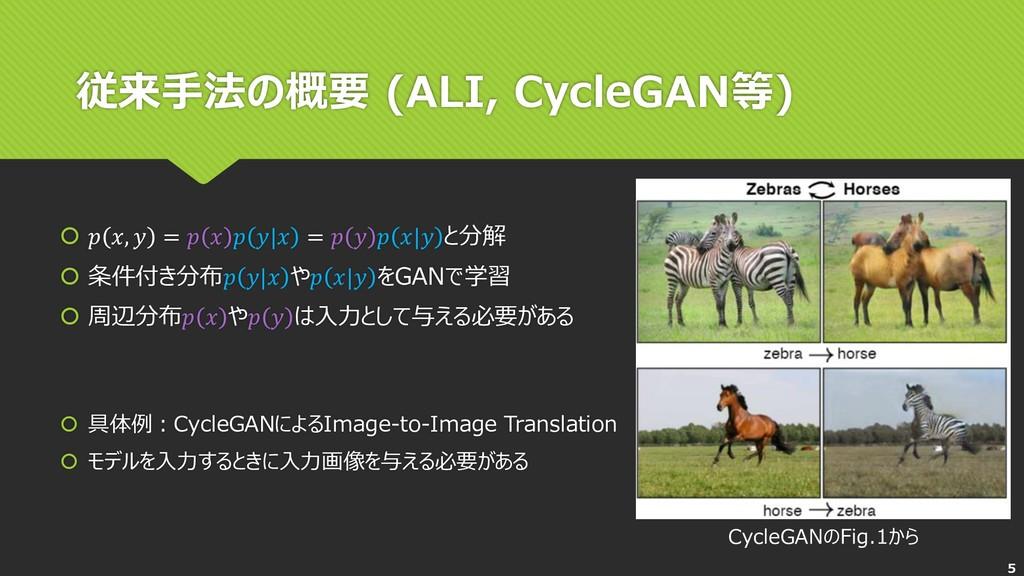 従来手法の概要 (ALI, CycleGAN等) CycleGANのFig.1から   , ...