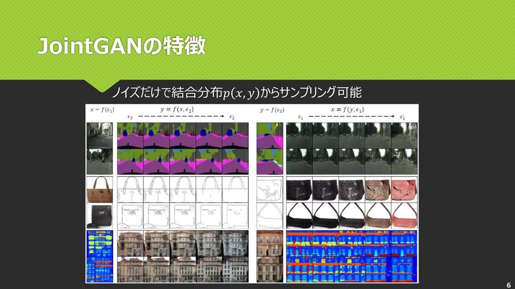 ノイズだけで結合分布 ,  からサンプリング可能 JointGANの特徴 6