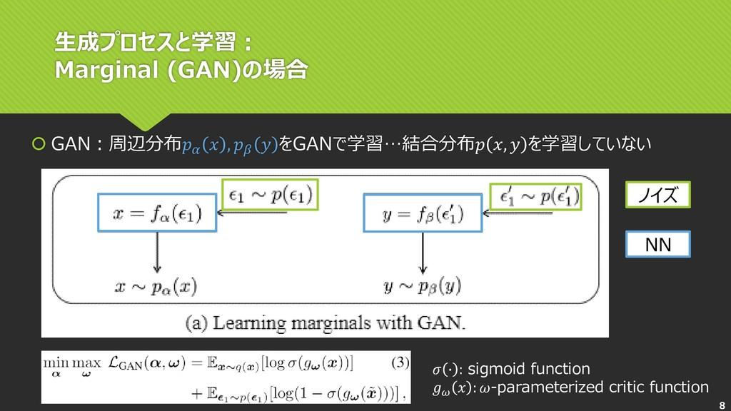 生成プロセスと学習: Marginal (GAN)の場合  GAN:周辺分布  ,   をG...