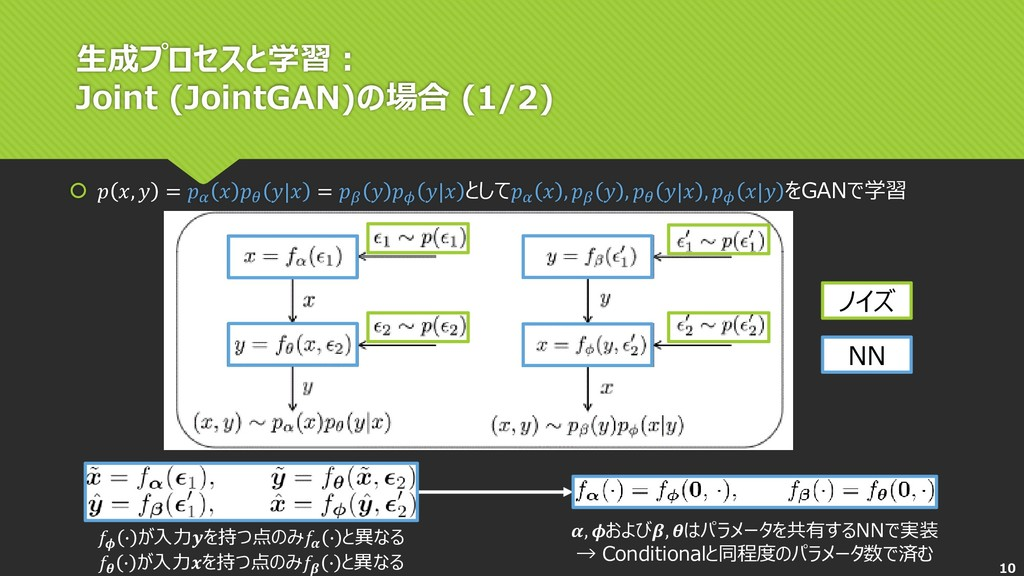 生成プロセスと学習: Joint (JointGAN)の場合 (1/2)   ,  =   ...