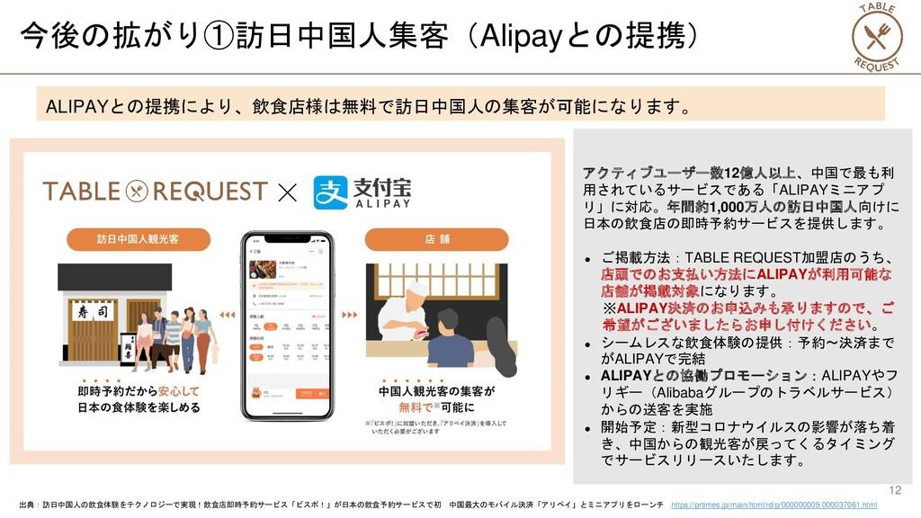今後の拡がり①訪日中国人集客(Alipayとの提携) アクティブユーザー数12億人以上、中国で...