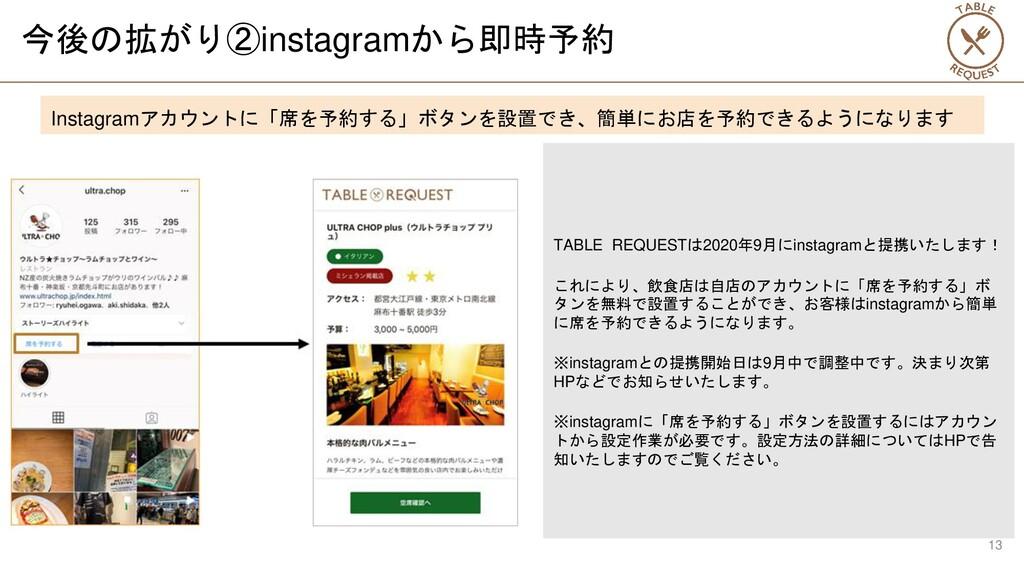 今後の拡がり②instagramから即時予約 Instagramアカウントに「席を予約する」ボ...