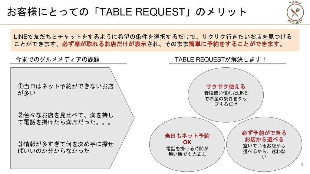 お客様にとっての「TABLE REQUEST」のメリット LINEで友だちとチャットをするよう...