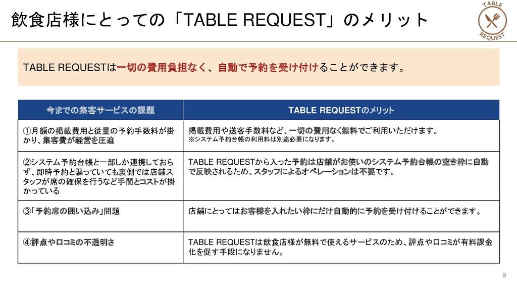 飲食店様にとっての「TABLE REQUEST」のメリット TABLE REQUESTは一切の...