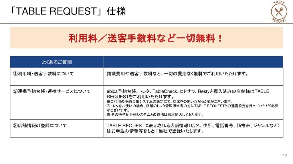 「TABLE REQUEST」仕様 利用料/送客手数料など一切無料! よくあるご質問 ①利用料...