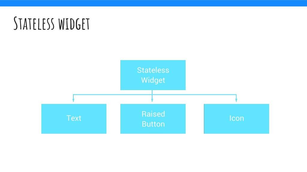 Stateless widget