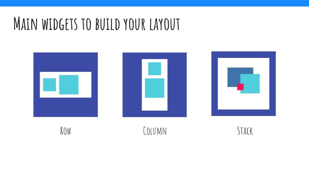 Main widgets to build your layout Row Column St...