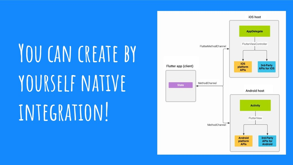 You can create by yourself native integration!
