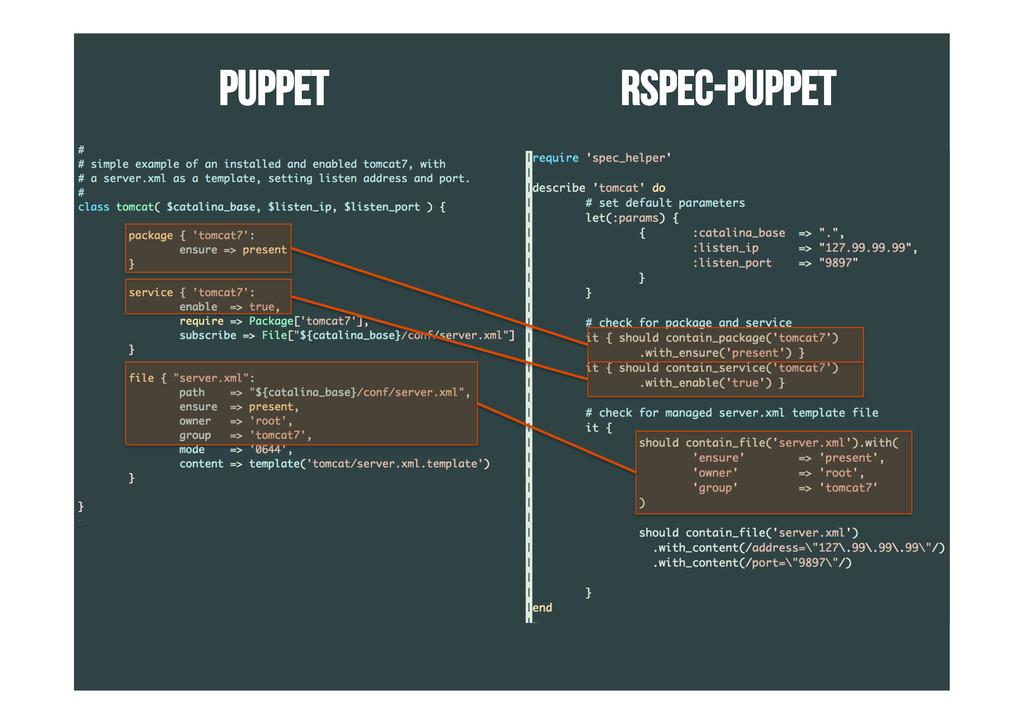 Rspec-puppet Puppet