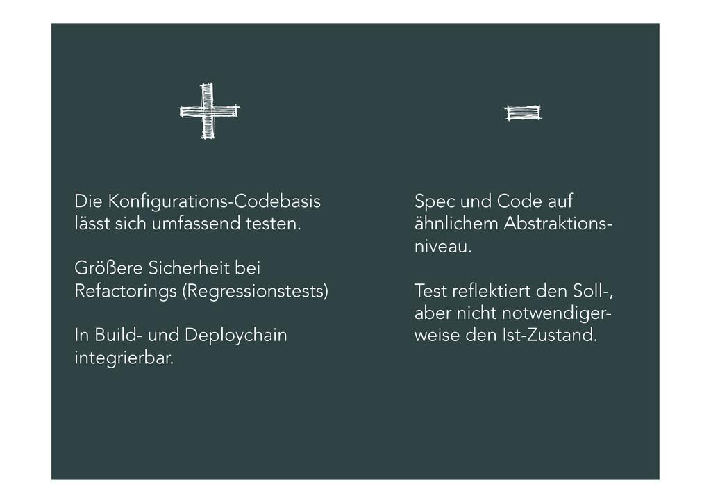 + -  Die Konfigurations-Codebasis lässt sich u...