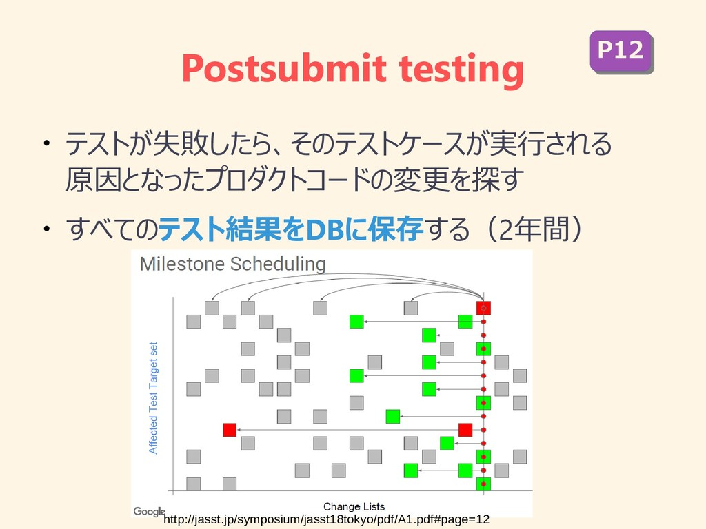 Postsubmit testing ● テストが失敗したら、そのテストケースが実行される 原...