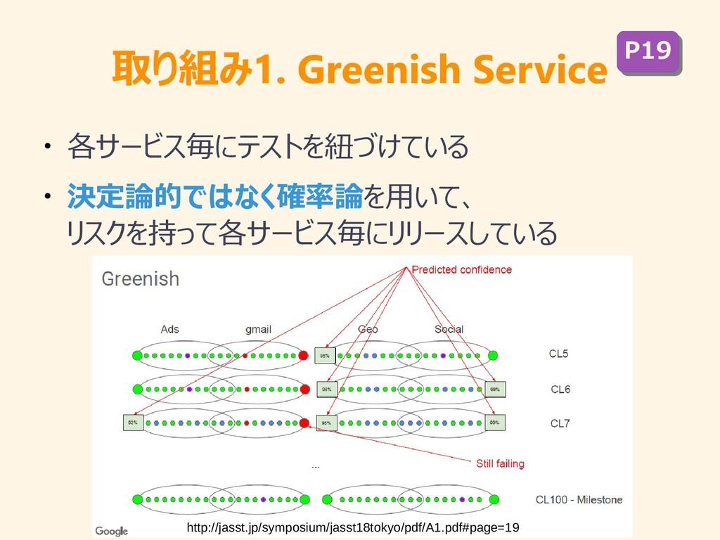 取り組み1. Greenish Service ● 各サービス毎にテストを紐づけている ● 決...