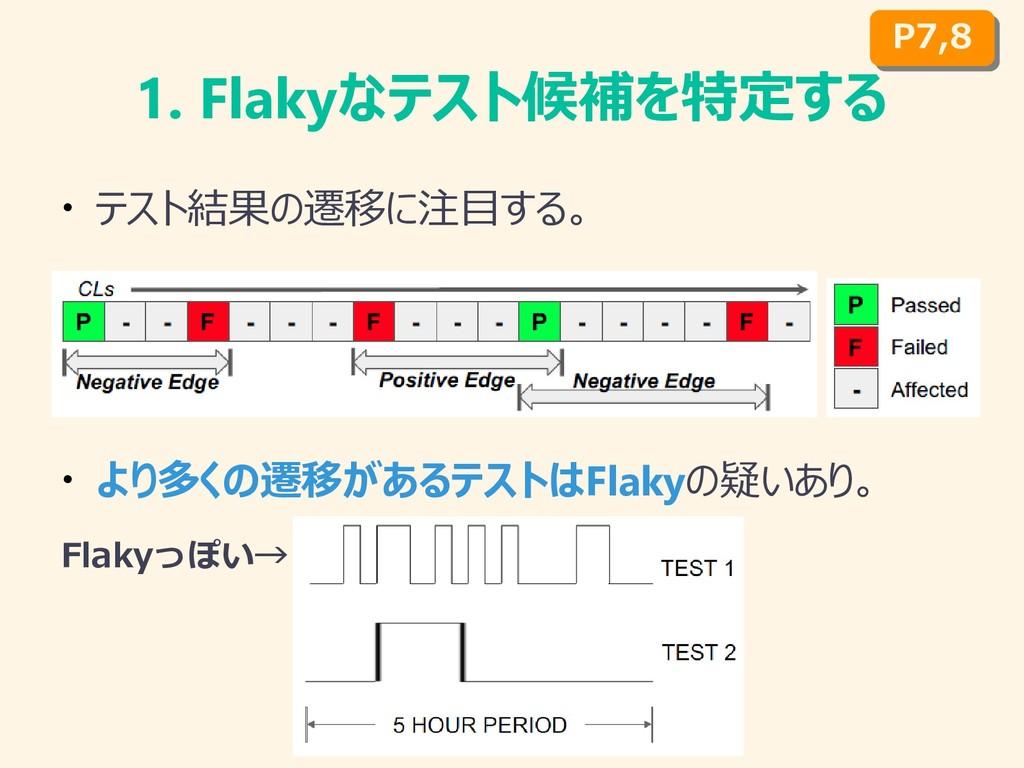 1. Flakyなテスト候補を特定する ● テスト結果の遷移に注目する。 ● より多くの遷移が...