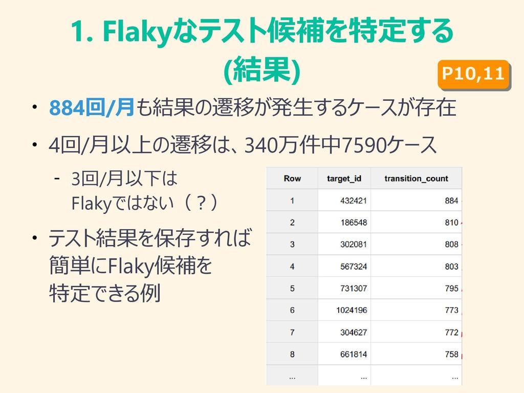 1. Flakyなテスト候補を特定する (結果) P10,11 P10,11 ● 884回/月...