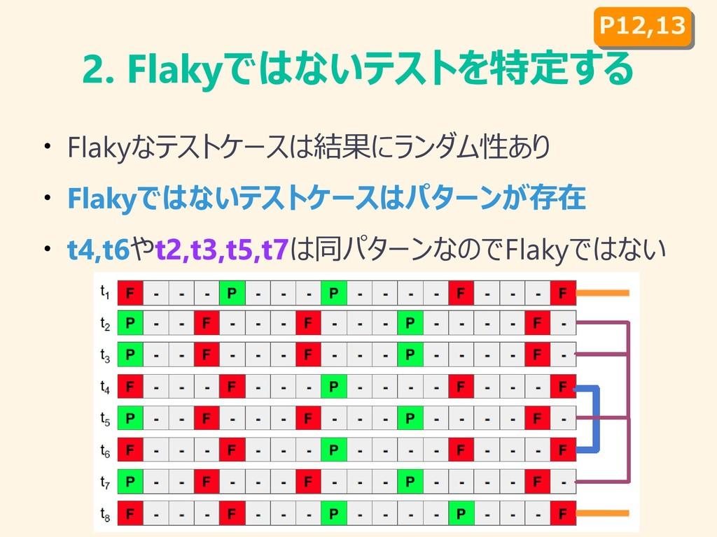 2. Flakyではないテストを特定する ● Flakyなテストケースは結果にランダム性あり ...