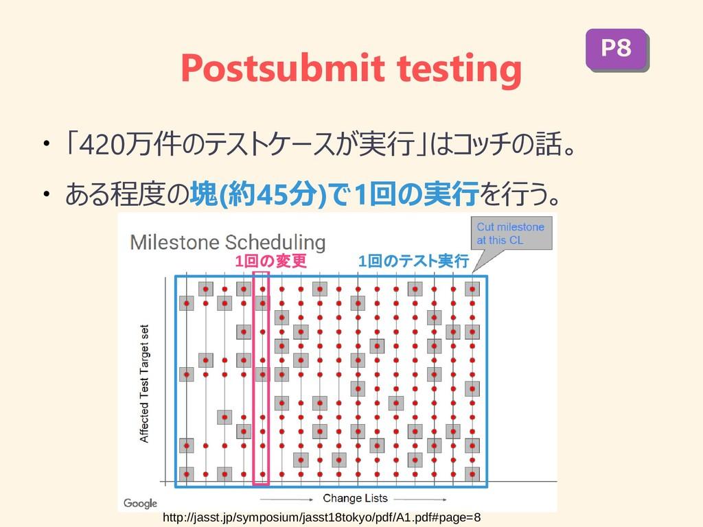 Postsubmit testing ● 「420万件のテストケースが実行」はコッチの話。 ●...