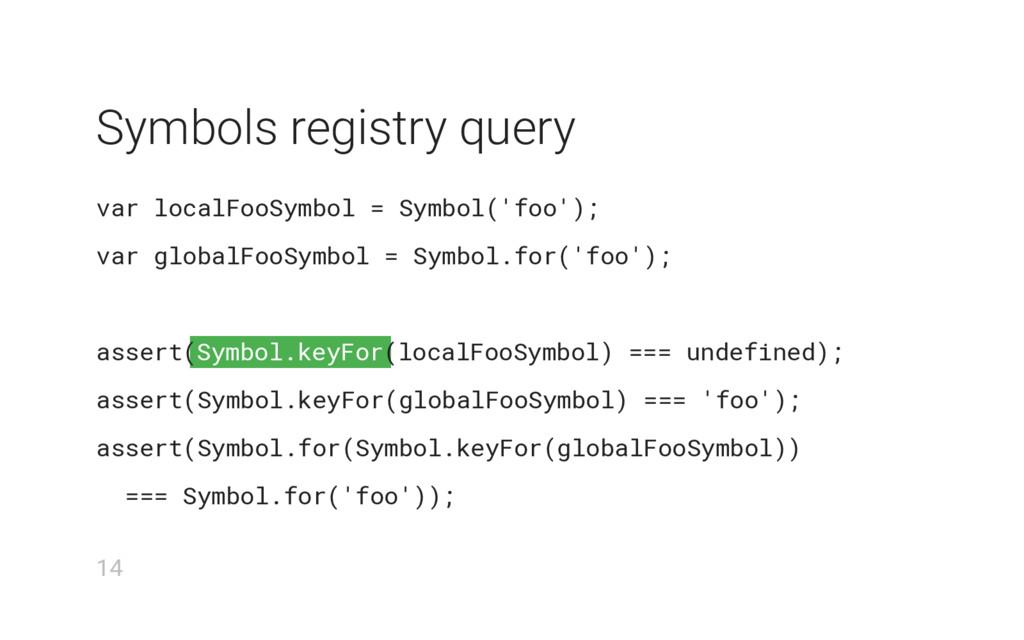 Symbol.keyFor Symbols registry query var localF...