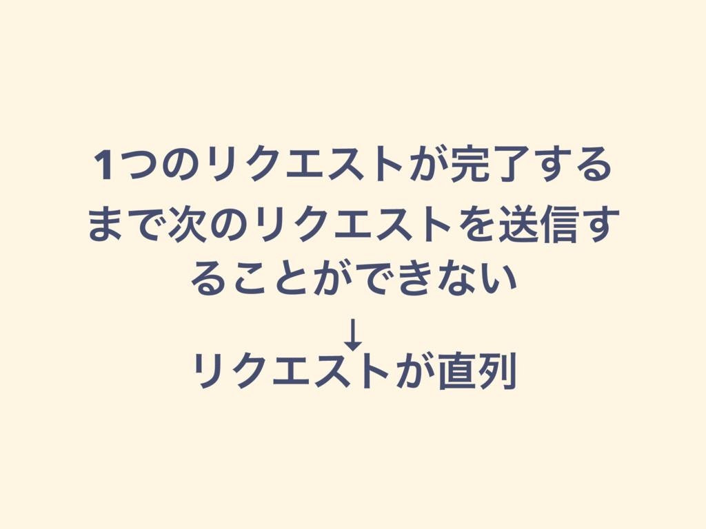1ͭͷϦΫΤετ͕ྃ͢Δ ·ͰͷϦΫΤετΛૹ৴͢ Δ͜ͱ͕Ͱ͖ͳ͍ ↓ ϦΫΤετ͕ྻ